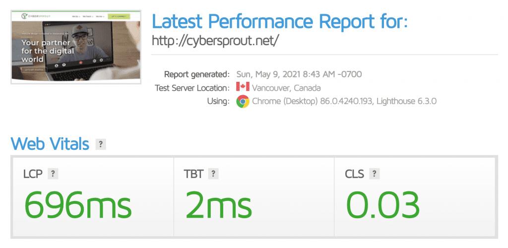 2021 Speed test of CYBERsprout on GTmetrix